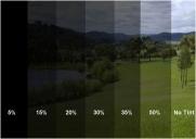 Тонировочная пленка SunControl 15%